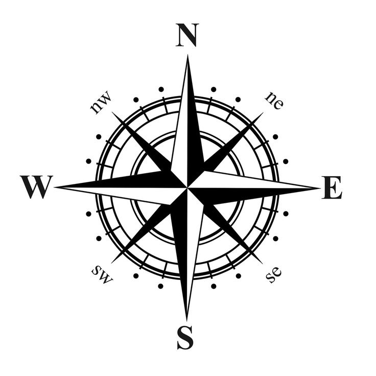compass rose - lessons - tes teach